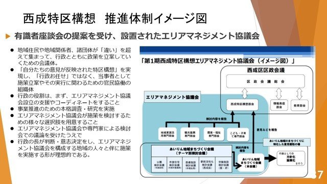 3_冨田_2021_0123_西成特区構想と分権_参考資料.jpg